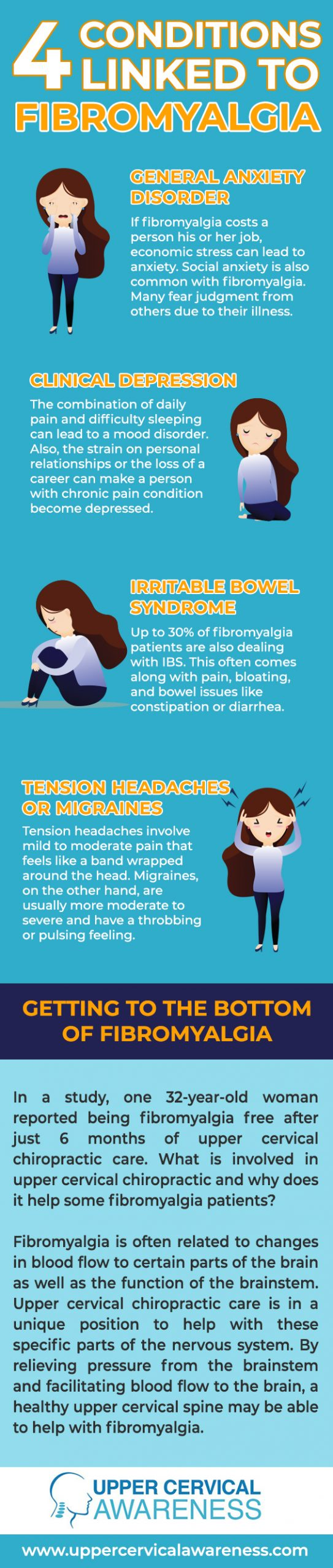 devastating-associated-conditions-linked-fibromyalgia